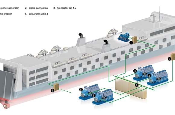 Passenger ships and ferries